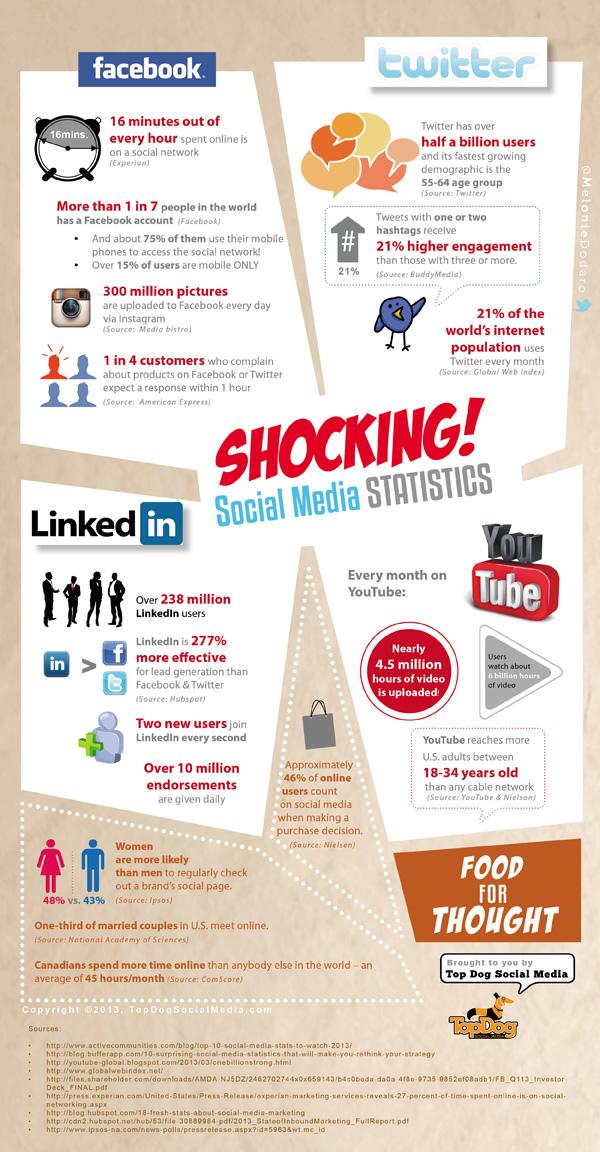 social-media-stats-draft3