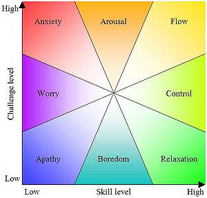flow_flow